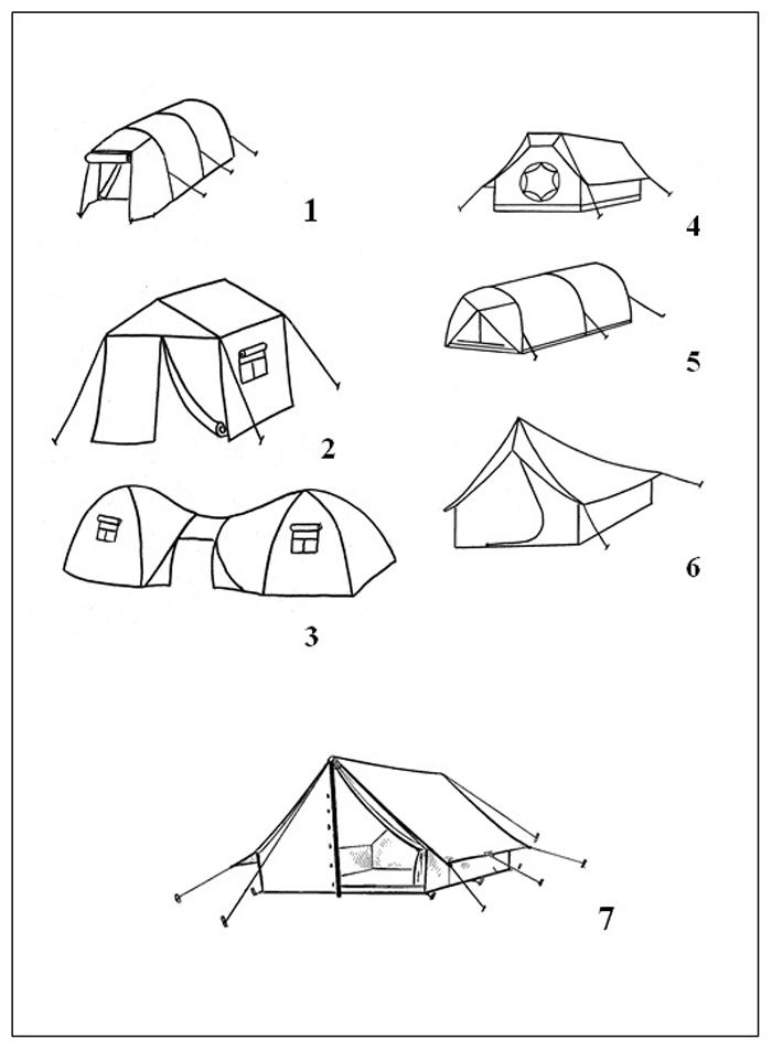 Виды туристических палаток: